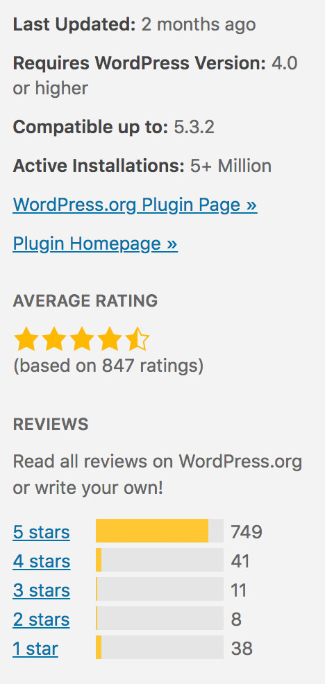 wordpress_plugins_rating